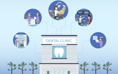 Finding the Right Place For Your Dental Practice